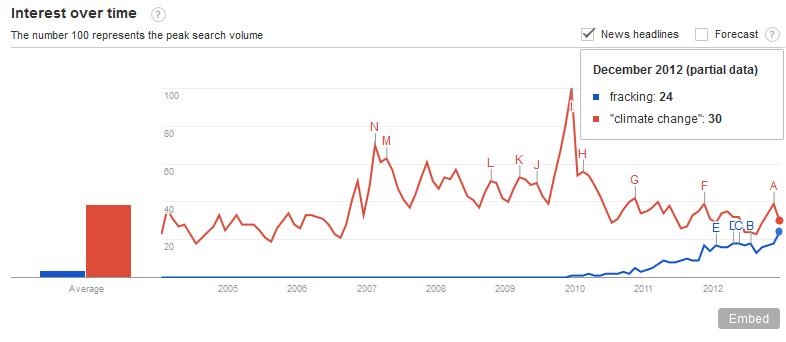 Google_trends_fracking_CC