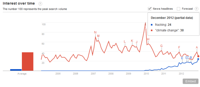 Google_trends_fracking_CC