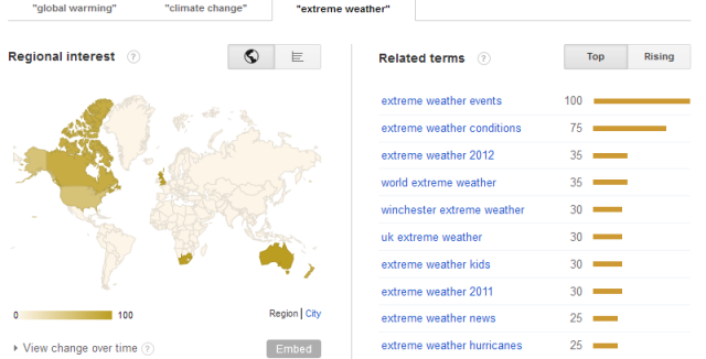 Google_trends_extreme_weather2