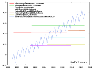 Global Warming 8 Running Head This paper was formatted for APA by ...
