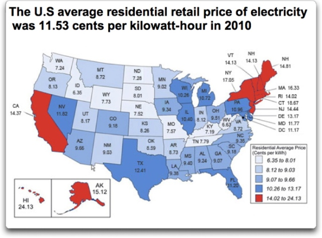 us average residential electric rates