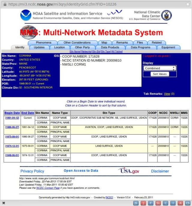 Metadata for the NWS Corinna weather station