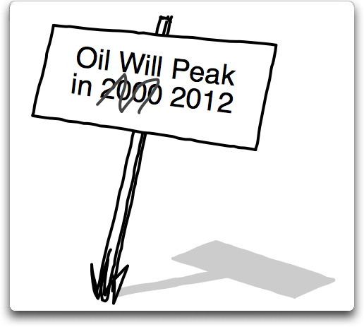 oil will peak in 2012