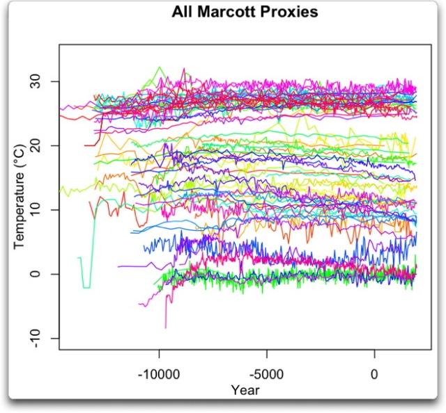 all marcott proxies