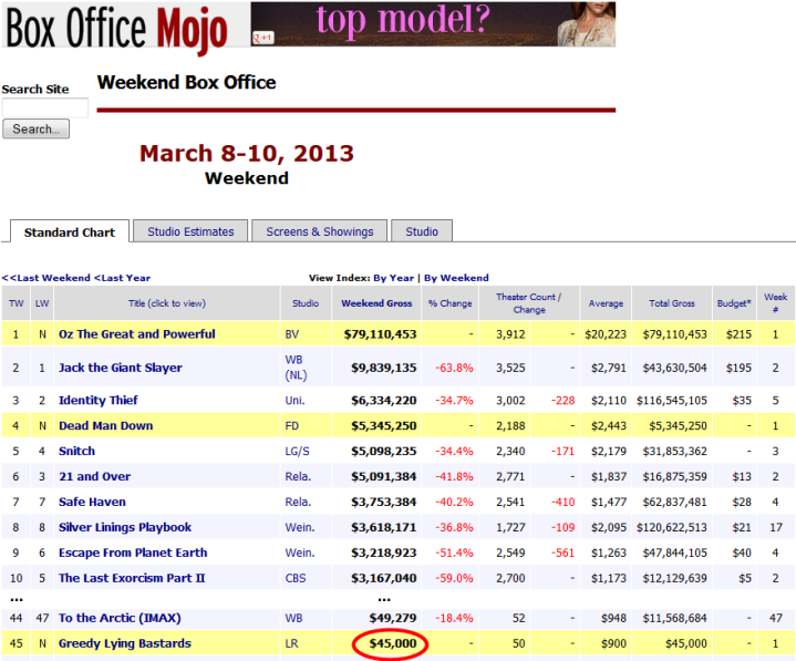Greedy_lying_bastards_box_office