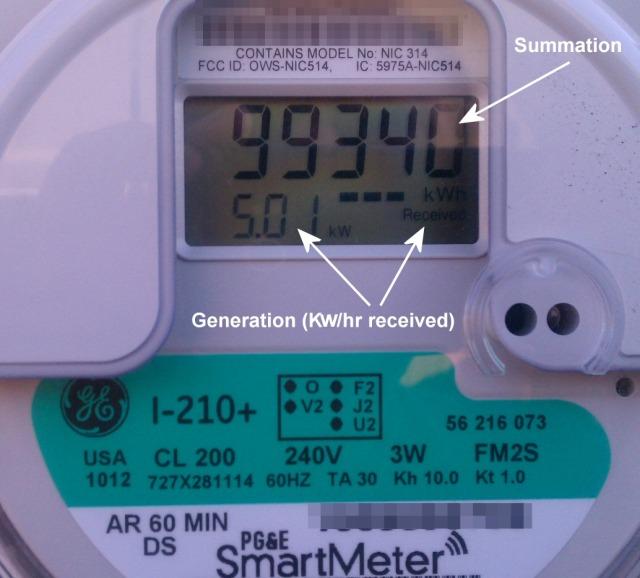home_solar_meter 3-23-13