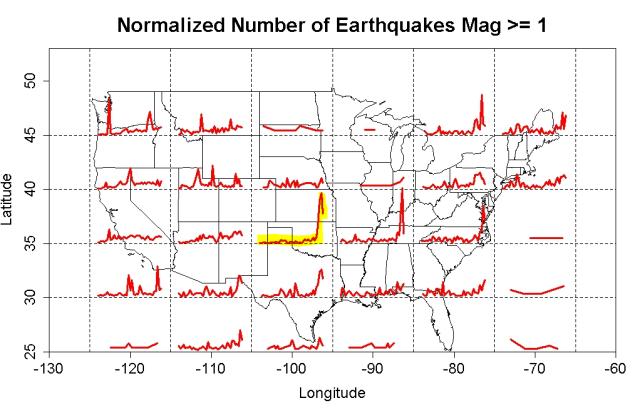 tamino_earthquake_sticks