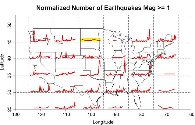 Tamino_north_dakota_earthquakes
