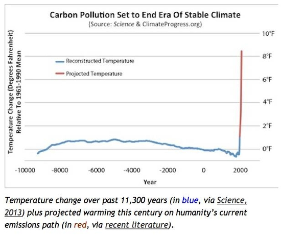 carbon_pollution_to_end_stable_climate[1]
