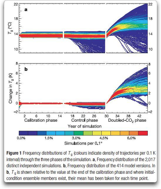 climateprediction_bad_data