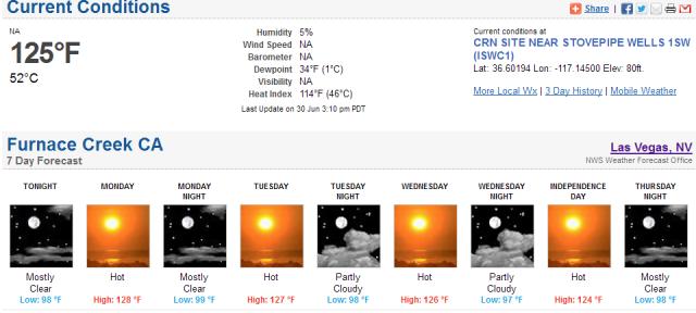 Furnace_creek_forecast_06-30-13