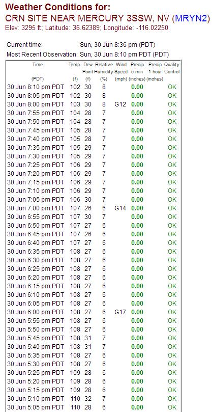 Mercury_CRN_data1