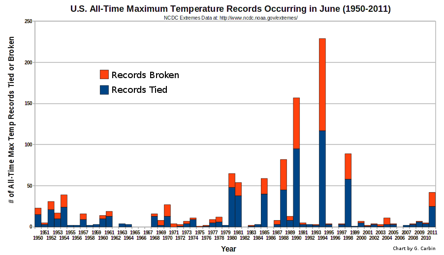 updated-june-at-max-temp11[1]