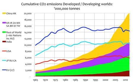 Doonesbury Cartoon Change Climate