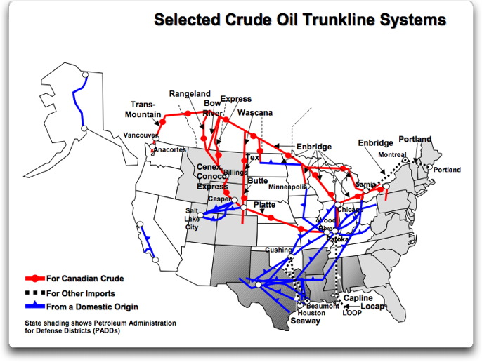 crude oil trunk pipelines