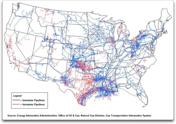major gas pipelines