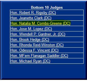 mann_judge_bottom