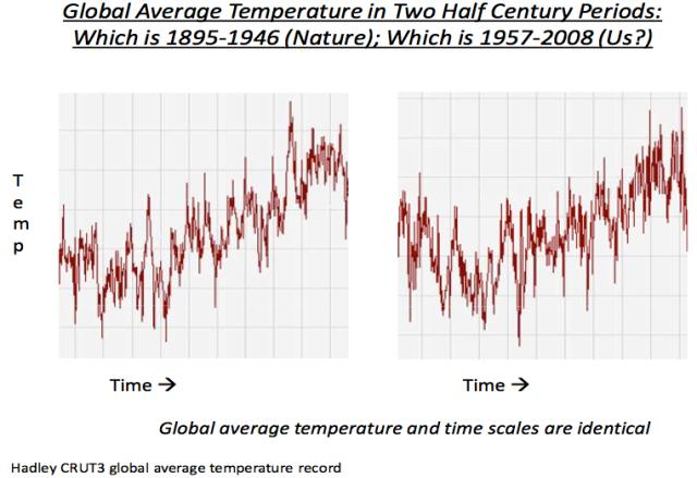 1895-1946_1957-2008_temperature-compare