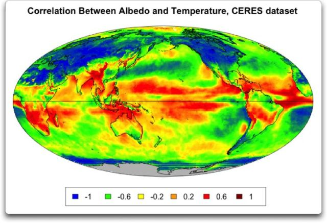 correlation between albedo and temperature