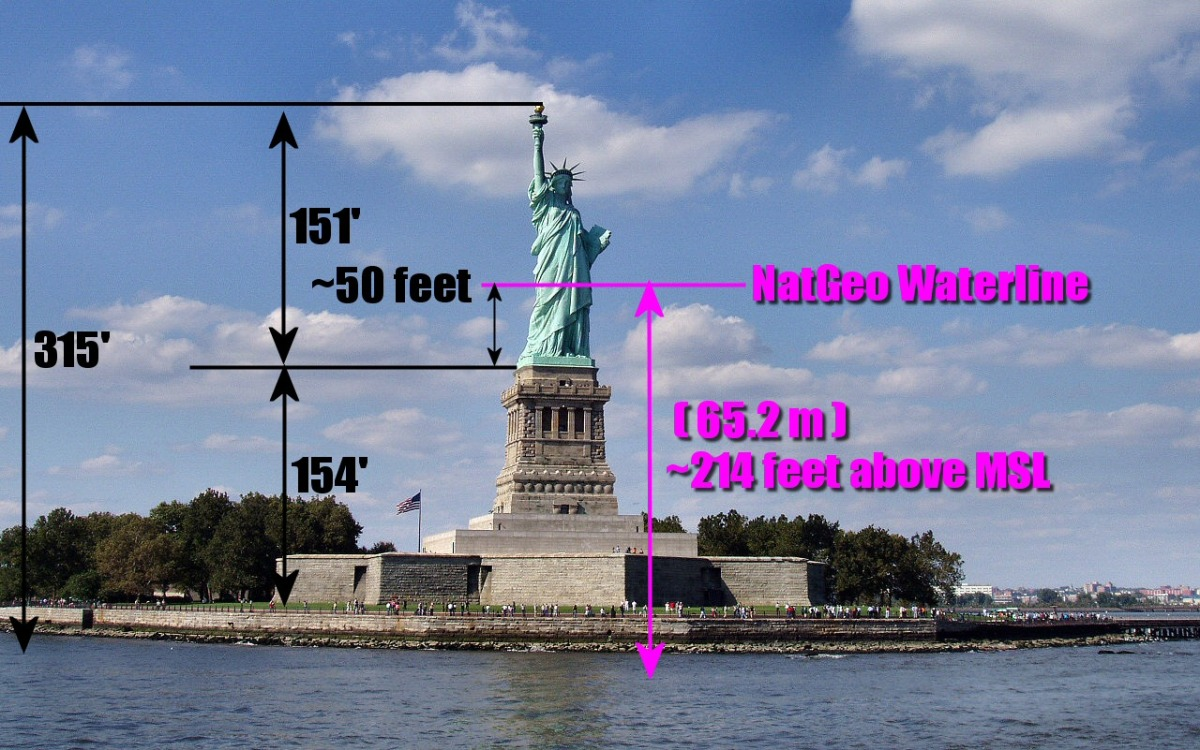 claim climate threatens the statue of liberty watts up that