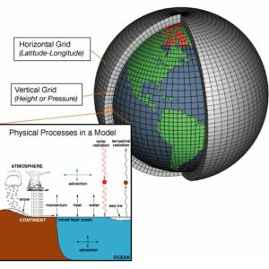 climate-model-1[1]