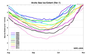 fig2-1-Sea_Ice_Extent_ver1[1]