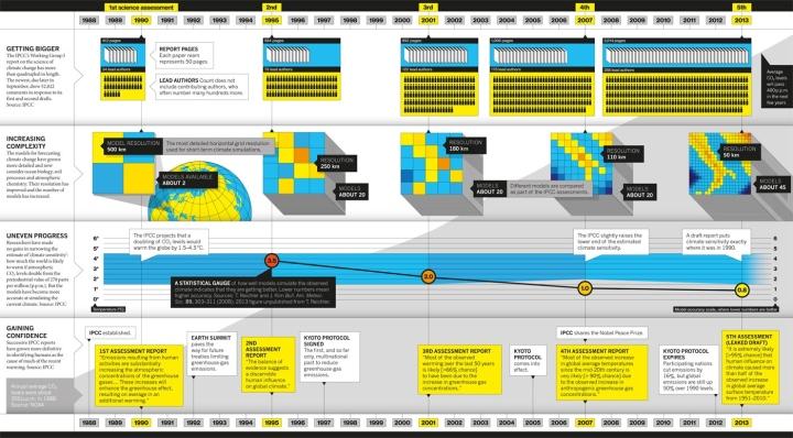 IPCC-Graphic[1]