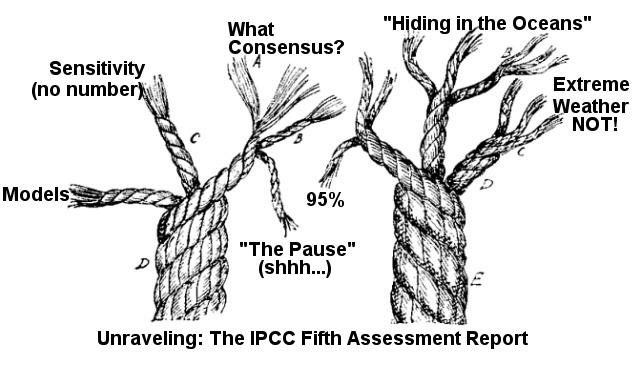 IPCC_AR5_OpenThread