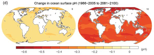 IPCC_fig_SPM7d