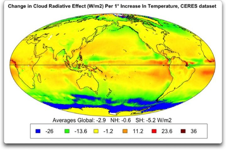change in cloud radiative effect per increase temperature