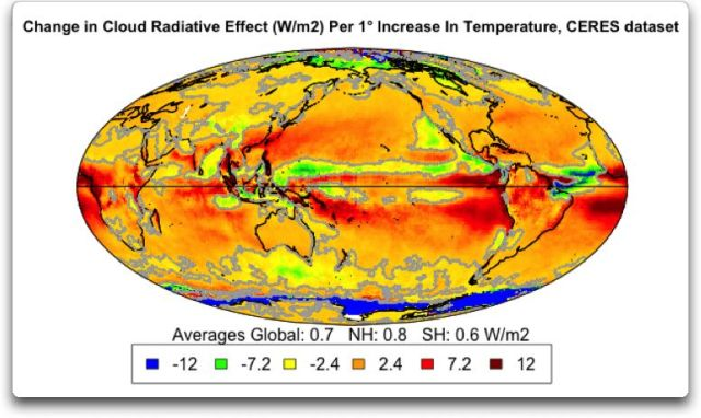 change in cloud radiative effect per one degree good