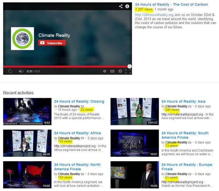 CRP_Youtube_views