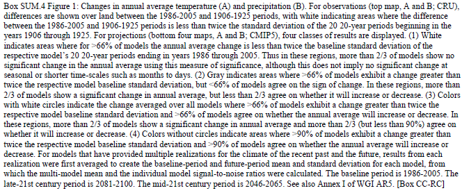 IPCC_SPM_temp_projections_TEXT_3-28-13