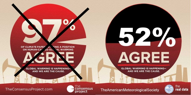 The 97% consensus myth – busted by a real survey | Watts Up