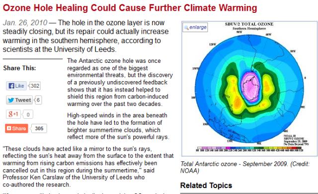 CFCs_Cause_Warming