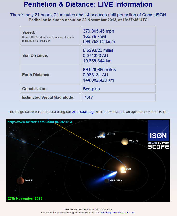 Watch live updates on comet ISON | Watts Up With That?
