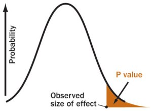 pvalue_curve