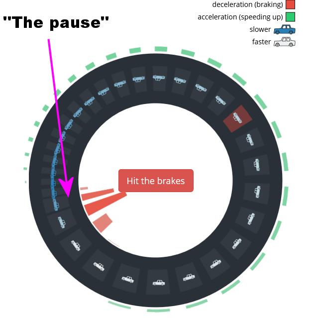traffic_model_pause