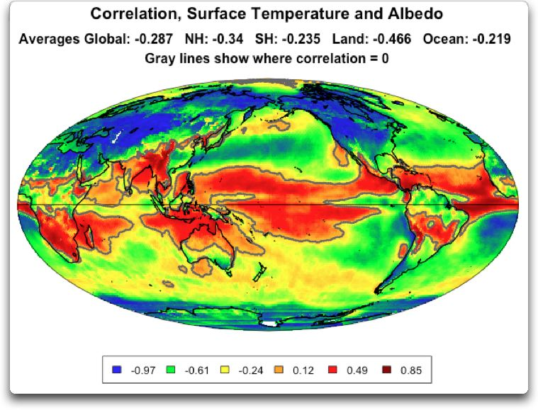 correlation surface temperature and albedo annual