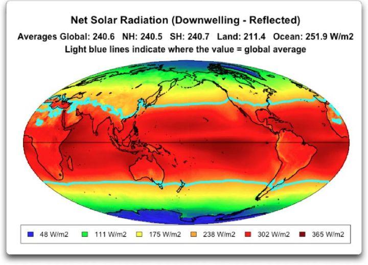 net solar radiation downwelling minus reflected
