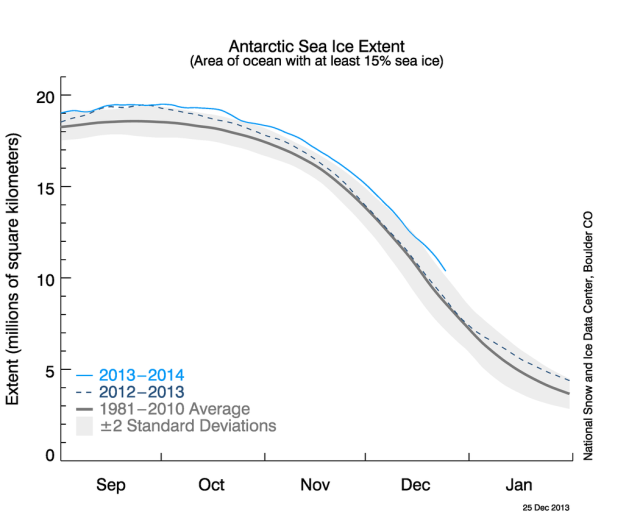 So much sea ice in Antarctica that a research vessel gets