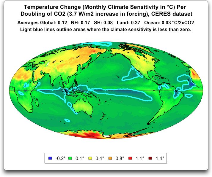 temperature change MONTHLY per doubling of CO2 ceres