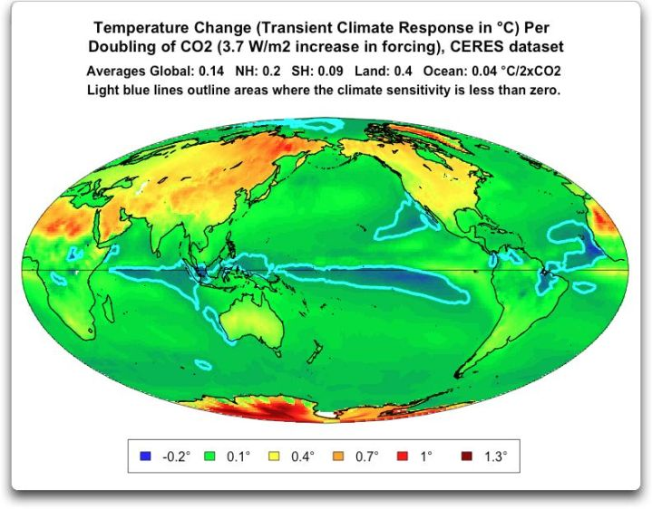 temperature change TCR per doubling of CO2 CERES