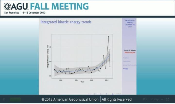 tornadoes_kinetic_energy_trend