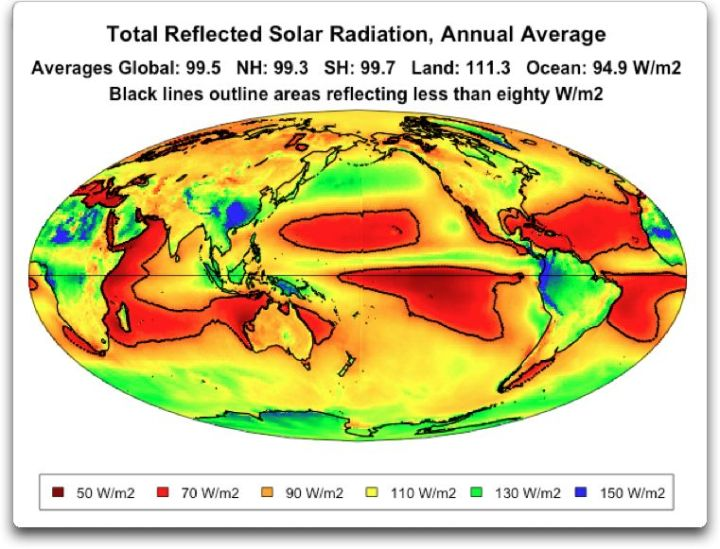 total reflected solar radiation