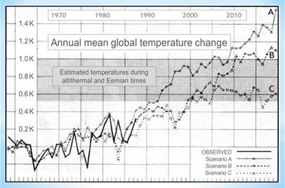 Does the Peiser study alone confirm the scientific consensus on man-made global warming?