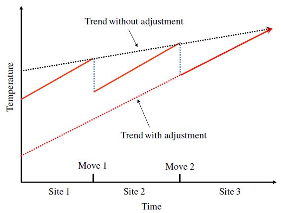 Zhang_et_al_homogenization_china_fig6