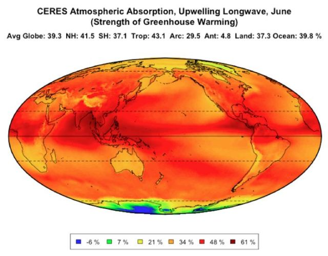 CERES june atmospheric absorption upwelling longwave