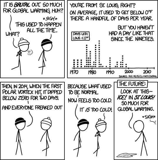 Dating age equation xkcd wikipedia