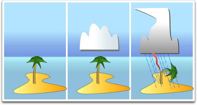 emergent cloud over island